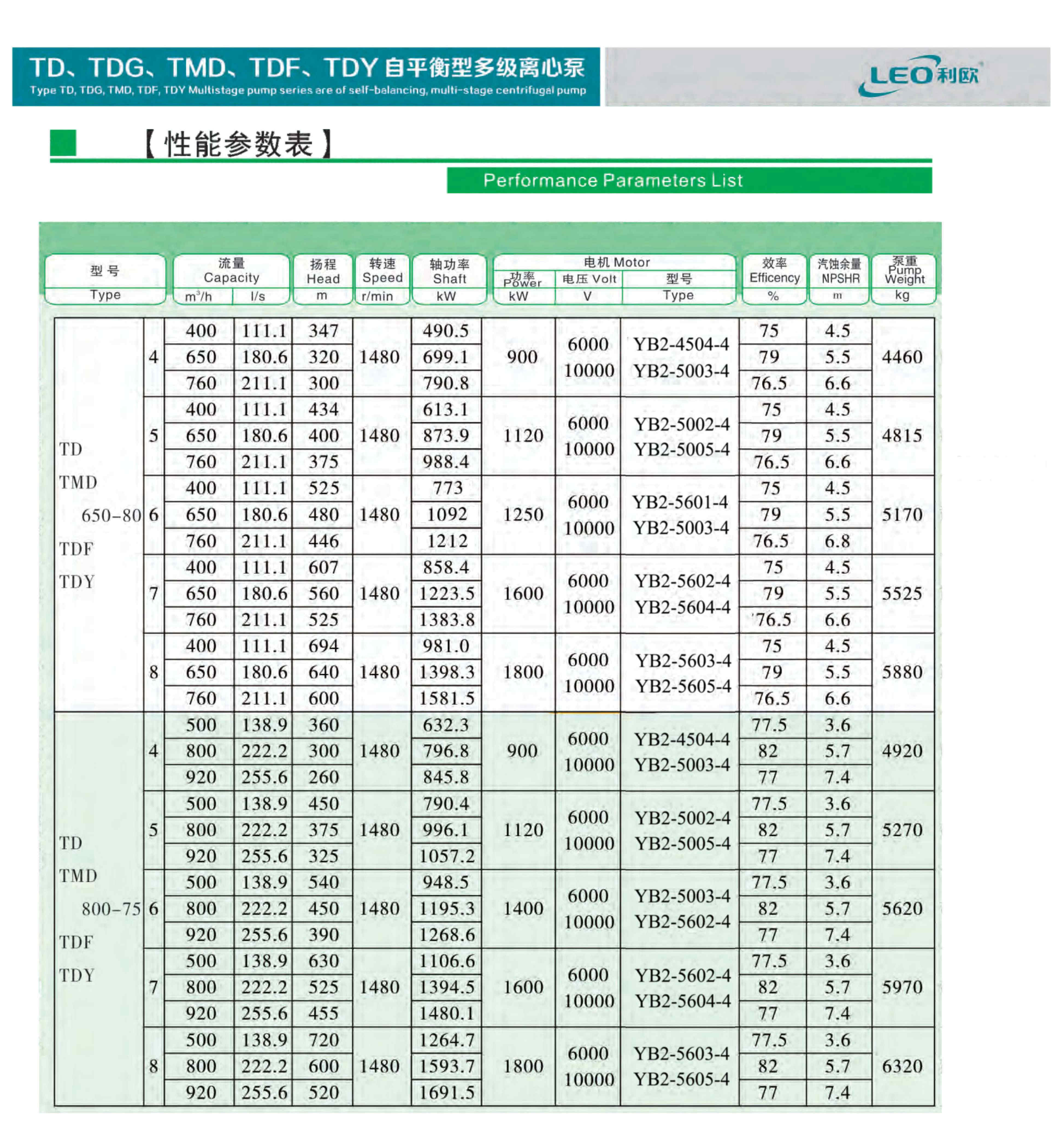 TDF-650-80x6样本_页面_5-1.jpg