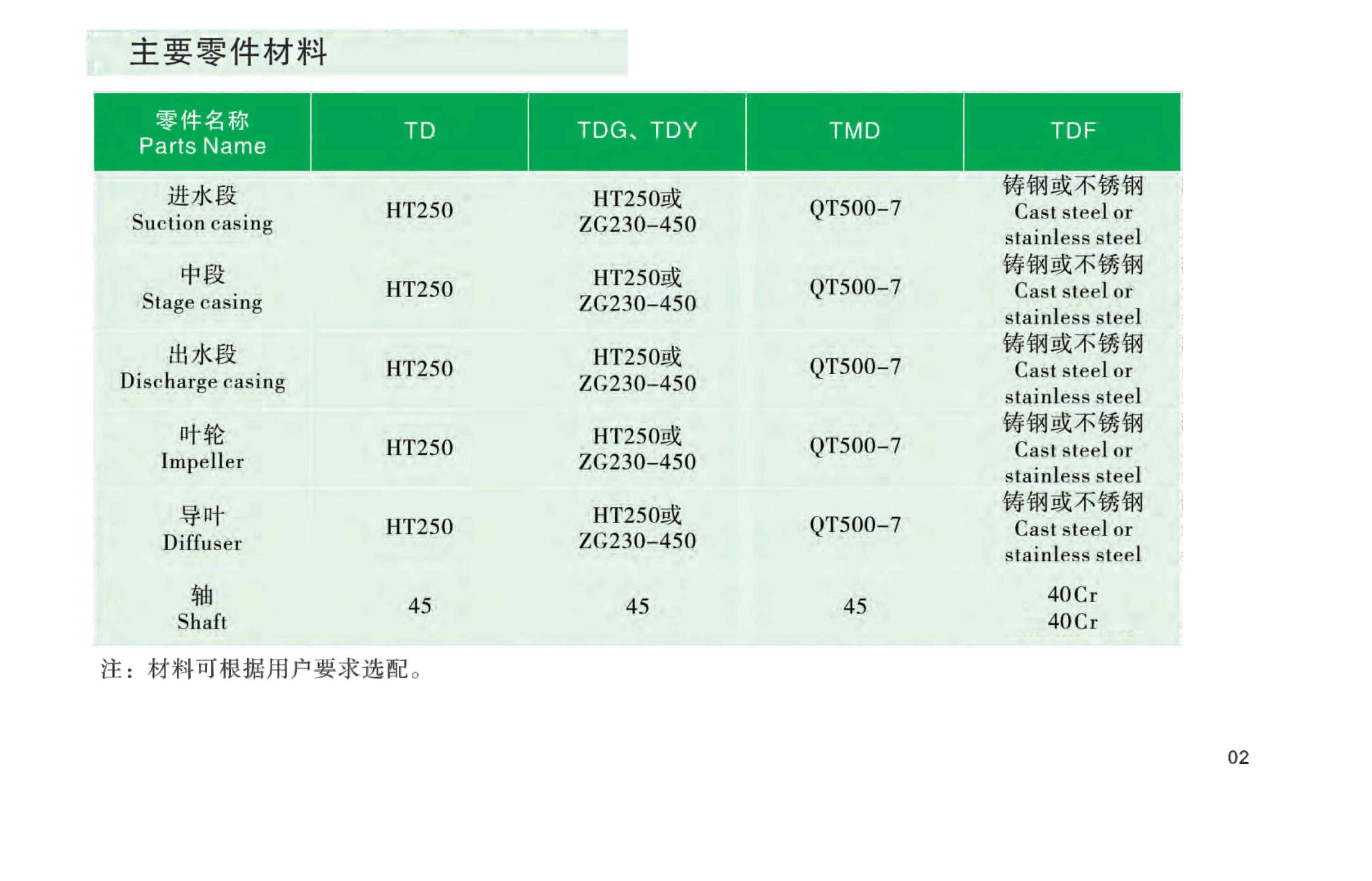 TDF-650-80x6样本_页面_4-1.jpg